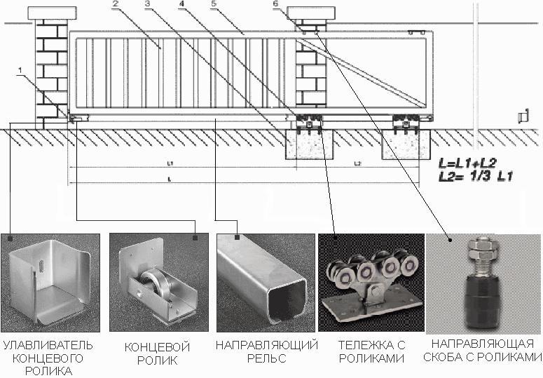 Консольные комплектующие для откатных ворот до 6 м. проезда, Комплектующие для производства уличных ворот