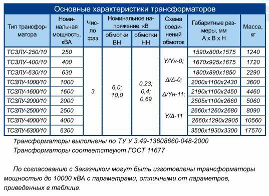 Трехфазные трансформаторы типа ТСЗПУ