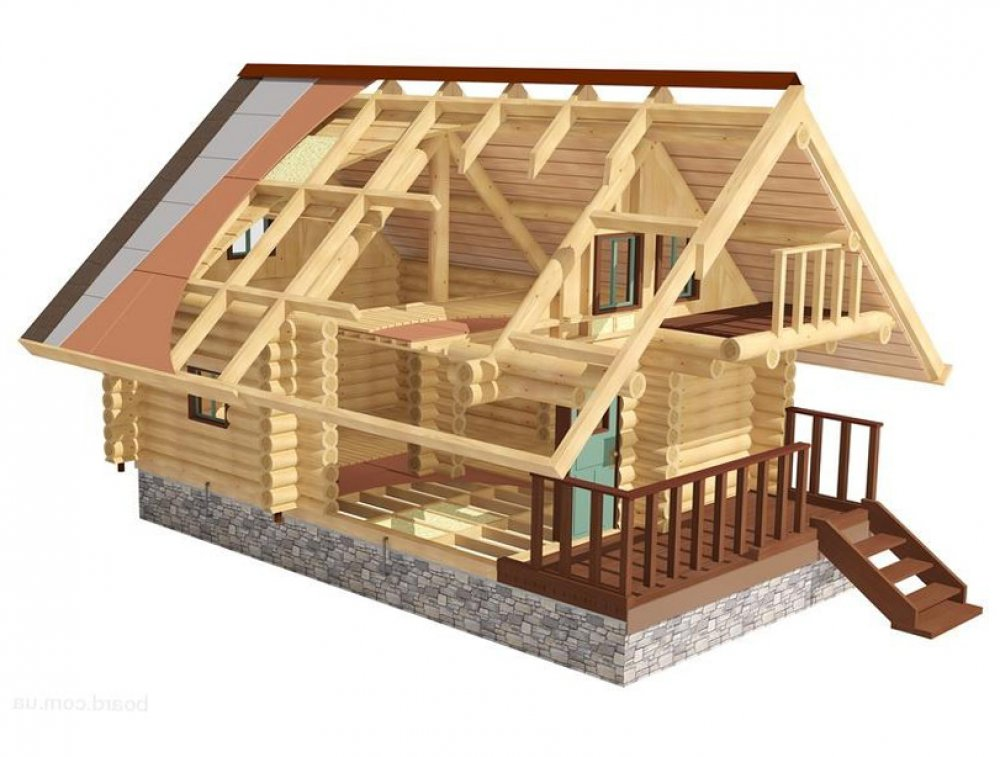 Деревянное строительство - это всегда, эстетично и привлекательно