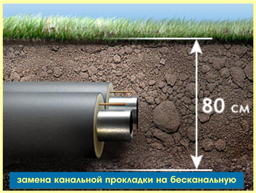 эффективное термобелье труба отопления утепленная для прокладки в земле цена ухаживать термобельем Как
