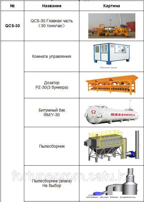 Завод асфальтобетонный мобильный QCM