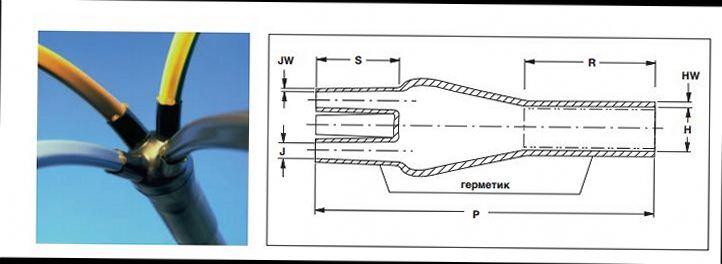 Купить Перчатки для герметизации 502K016/S
