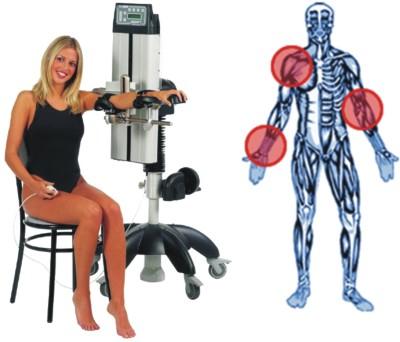 Аппарат механотерапии Fisiotek HP2