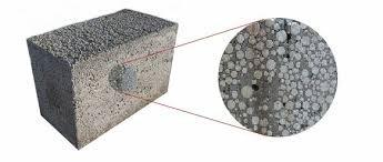 Expanded polystyrene concrete blocks