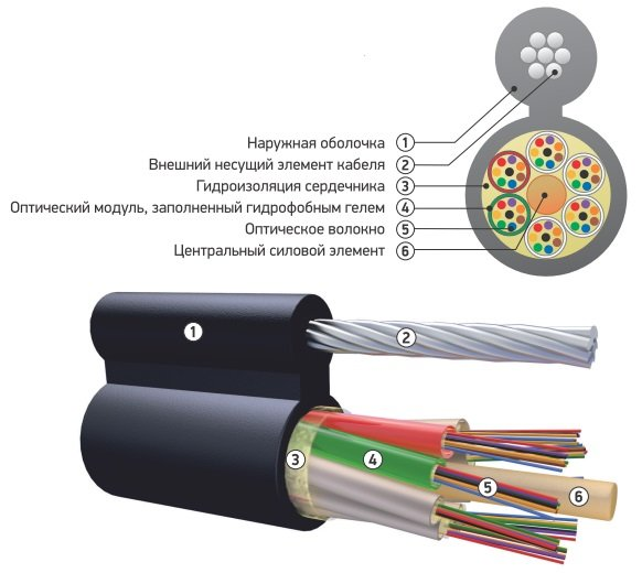 Buy Optical cable suspended with the OK/T-M metal power element on the basis of a modular design