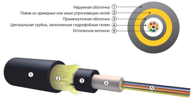 Buy Optical cable suspended self-bearing OKA T on the basis of the central tube