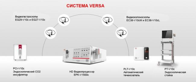 Pentax Aohua Versa EPK-V1500c