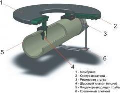 AR-420 AKWA TORAHS aerator