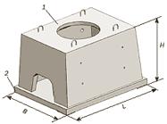 Колодец кабельный железобетонный тип ККС-1