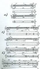 Arm of KKP-600, KKP-900, KKP-1300, KKP-1900