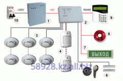 Fire alarm system and warning system