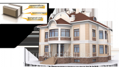 Construction blocks in Almaty