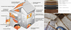 House thermal insulation