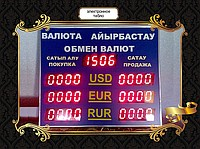 Indicating panels in Almaty