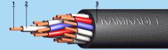 Cables control KVVG, Cables control