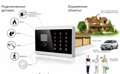 GSM сигнализация «ЩИТ» для дома офиса без...