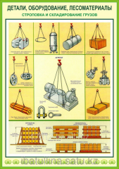 Poster Strapping and warehousing of freights of