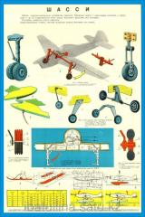Alphabet of I.1 of the aeromodeller