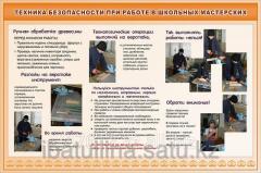 Плакат Техника безопасности при работе в школьных