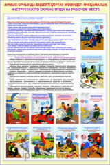 The poster Instructing in labor protection on