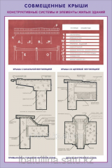 Poster of System and elements of residential