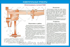 Poster Measuring devices
