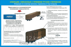 The poster of Operation on receipt of goods to