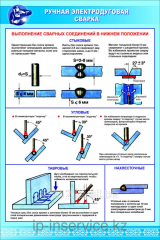 Poster Manual arc welding