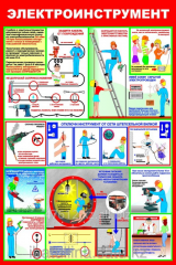 The poster Safety measures during the work with