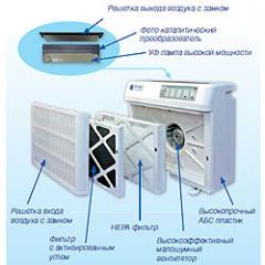ZIVF-AIRe 100C, Zandair air purifier