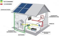 Astana Solar