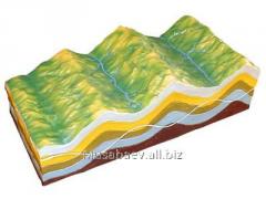 Модель Строение земных складок и эволюции рельефа