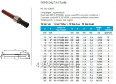 Transition PE-Stal of PE 100 SDR11