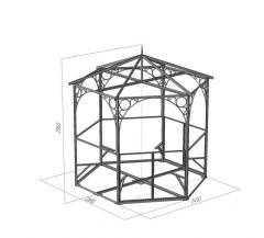 Metal frameworks, Frameworks metal