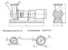 Агрегат  электронасосный типа К