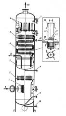 Аппарат для очистки газа ТКР-12,5
