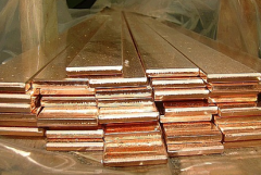 Ires copper
