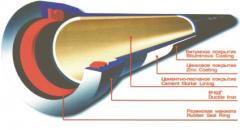 Чугунные трубы из ВЧШГ