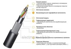 Armor optical cable for laying in soil on the