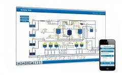 Convenient system of scheduling of processes SCADA