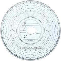Chart disks (takhoshayb)