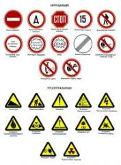 Safety signs, Railway signs