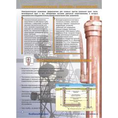 Grounding Electrolytic KSC 30-200
