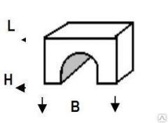 Weighting compound of 1 UBKM 1420-10