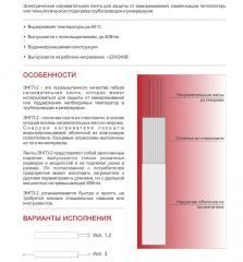 Ленточный нагреватель 44 метра 440 ватт ЭНГЛ-1-0,44/220-44