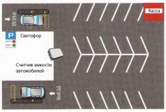 Готовоя парковочная система BFT