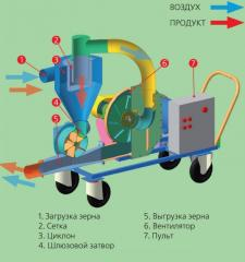 Установка пневмотранспорта УП