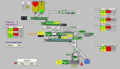 Systems and the equipment of regulation and