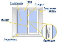Пластиковые окона, дверей, витражей.