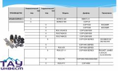 Peças sobressalentes para instalações de perfuração